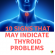 10 Symptoms Indicating a Thyroid Disorder