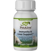 Pets Dietary Supplements